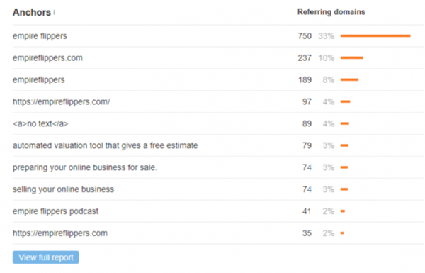A 10-Step Due Diligence Guide for Purchasing a Content Business