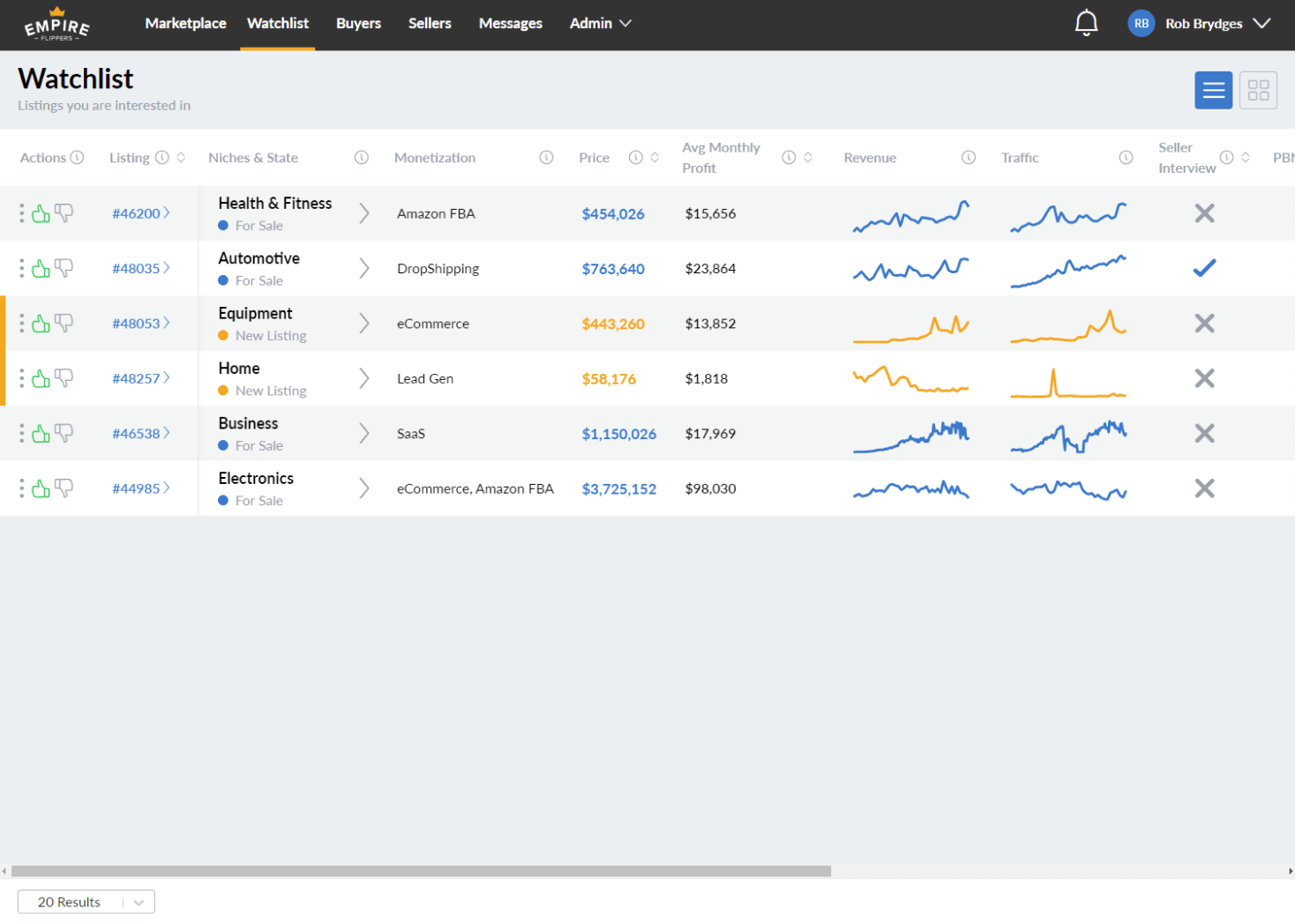 Search Hub