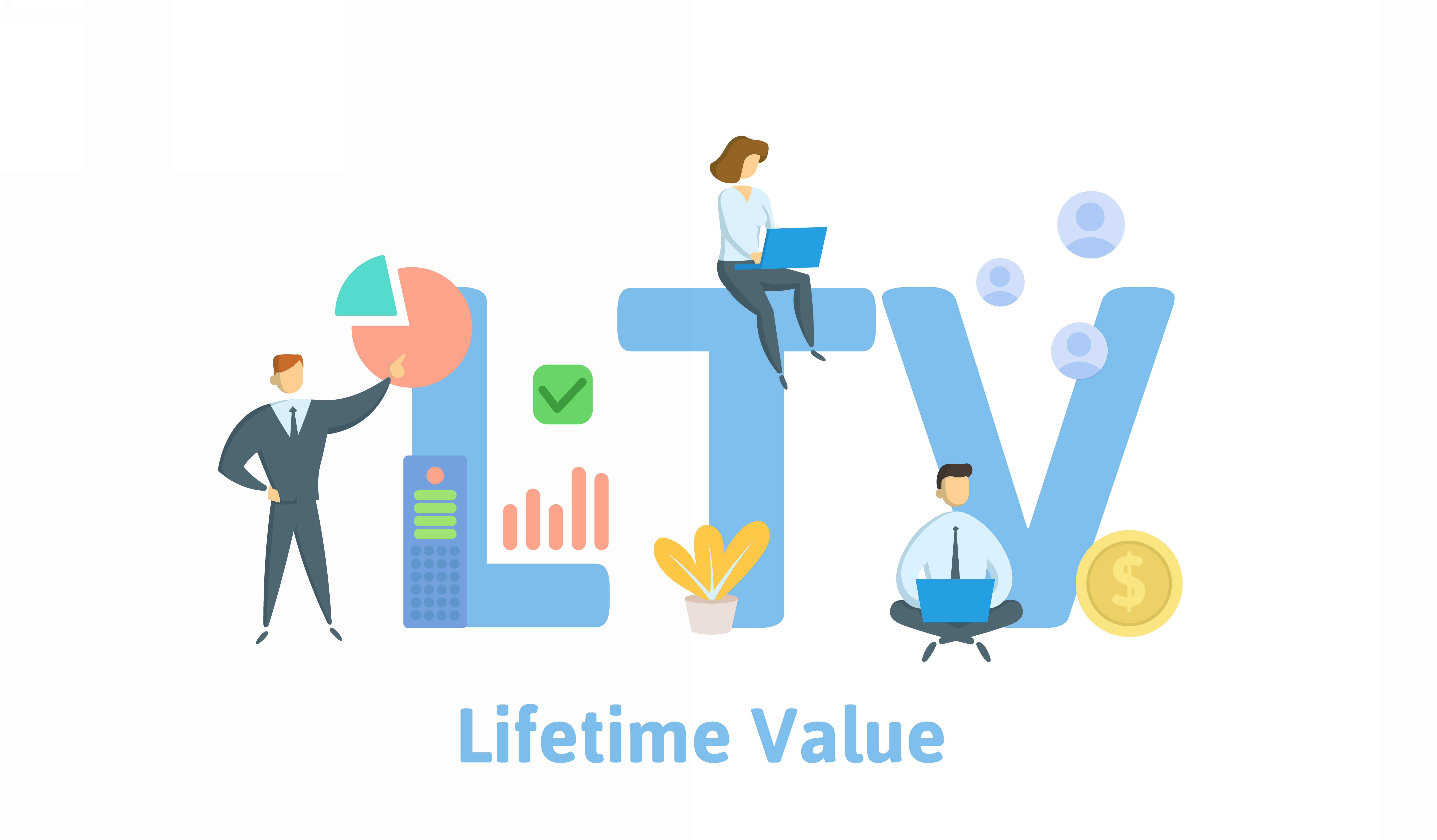 What is LTV SaaS - Definition, Formulas, and Uses