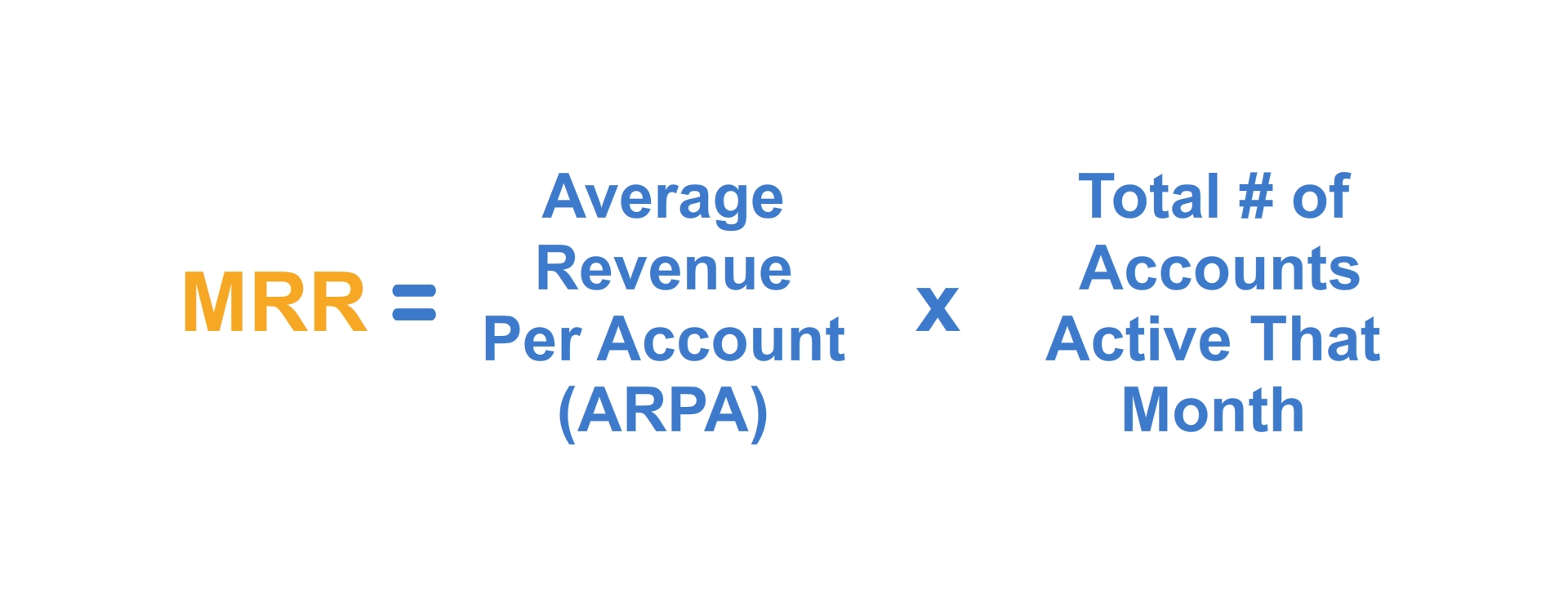 What is MRR and How Do You Increase It